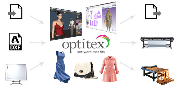 optitex_diagraml_banner